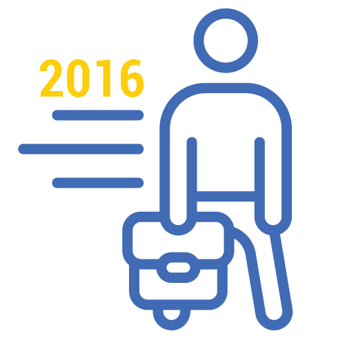Plano Anual de Atividades 2016